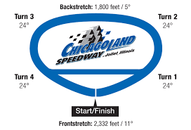 Las Vegas Motor Speedway Map by September 2014 Skirts And Scuffs