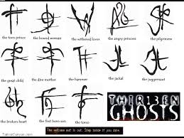 western zodiac symbols tattoo designs in 2017 real photo