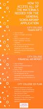 sdcity u003e college services u003e student support resources