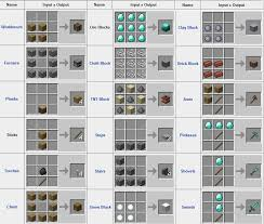 image minecraft crafting jpg minecraft wiki fandom powered by