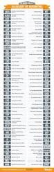 the 25 best todo en ingles ideas on pinterest matematicas en