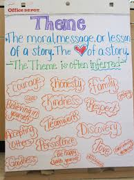 themes for my story teaching with a mountain view theme evidence anchor charts