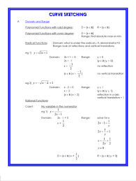 smart exchange usa curve sketching summary sheets