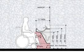 homey idea ada bathroom mirror on bathroom mirror home design ideas