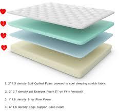 love mattress nest bedding love bed review the mattress nerd