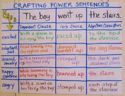 from bland to grand writing power sentences students will