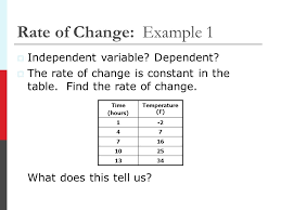 How To Find The Rate Of Change In A Table Rate Of Change From A Table Worksheet Worksheets For All
