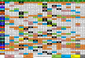 the 2014 nfl schedule