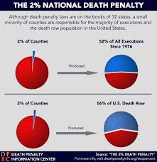 Death Penalty States Map by The 2 Percent Few Counties Fill Death Row Nc Coalition For