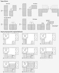 wiring diagrams gfci wall outlet gfi switch gfi outlets portable