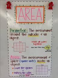 14 best classroom math area and perimeter images on pinterest