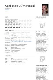 George Washington Resume Event Coordinator Resume Samples Visualcv Resume Samples Database