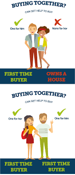 help to buy isas get a free 3 000 earn up to 2 27 tax free