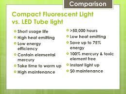 led tube lights vs fluorescent all network usa promlite