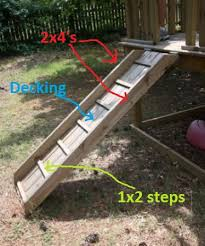 Dog Playground Equipment Backyard by Ramp Instead Of Steps Approx 15 For This Ramp With Hinges To