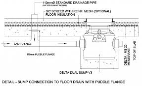Basement Tanking Methods - internal waterproofing products basement waterproofing delta