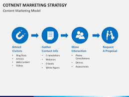 Retail Marketing Plan Ppt Best Market 2017 Sle Ppt Templates