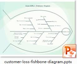 fishbone diagrams for powerpoint
