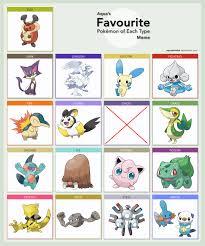 Pokemon Type Meme - pokemon type meme by suiteferb on deviantart