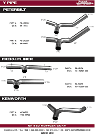 kenworth accessories accessories united muffler corporation
