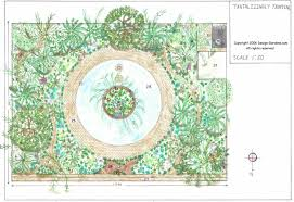 designing a flower garden layout small garden design ideas and