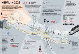 Nepal Map World by A Great Leap Forward Nepali Times Buzz Nepali Times