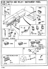 1995 jeep cherokee radio wiring diagram 1995 wiring diagrams