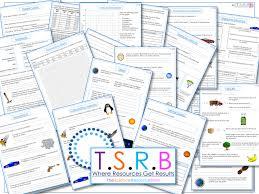 terminal velocity worksheet by thescienceresourcebank teaching