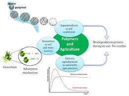 polymers and its applications in agriculture