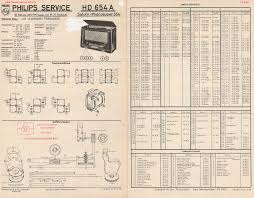 philips hd654a saturn phonosuper 654 service manual download