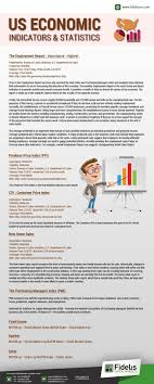 us bureau of labor statistics cpi the 25 best consumer price index ideas on investing