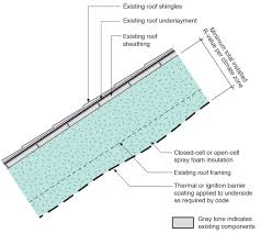 Types Of Roof Vents Pictures by Inspecting Spray Foam Insulation Applied Under Plywood And Osb