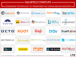 online quote for car insurance india startups leveraging technology to transform the car insurance industry