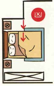 Bed Position Feng Shui 14 Must See Bedroom Feng Shui Taboos With Illustrations Feng