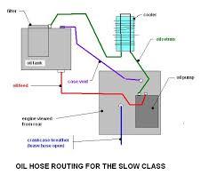 87 flht wiring diagram diagram wiring diagrams for diy car repairs