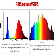 full spectrum light for plants best light for growing plants indoors high efficiency green energy