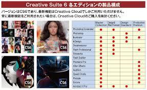 creative suite 6 design web premium マンスリーソフトウェアニュース