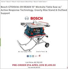sawstop patent trade case against bosch wins procedural ruling