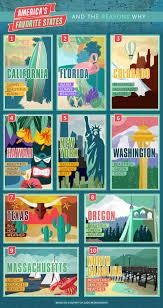 america u0027s favorite states u0026 cities