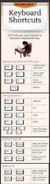 Telemarketer Synonym Keyboard Shortcuts Fusion 360 Autodesk Knowledge Network