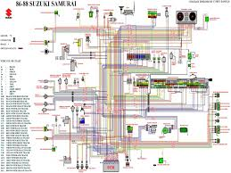 1988 suzuki samurai wiring diagram motorcycle wiring diagram