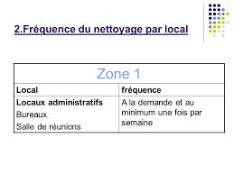 protocole nettoyage bureau 1 classification des locaux par zone 3 choix des matériels d