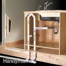 Plumbing Is Air Gap Needed If Dishwasher Is Connected Directly - Kitchen sink air gap