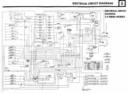 land rover discovery electrical wiring diagram with simple