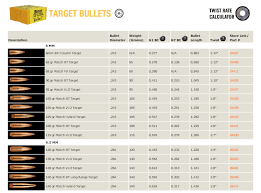5 56 Ballistics Table Berger Bullets Rolls Out Redesigned And Enhanced Website Daily
