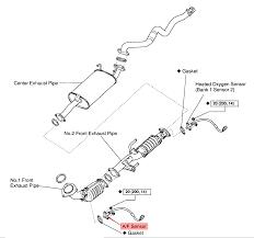 toyota 4runner check engine light vsc trac vsc off 02 toyota 4runner trac off vsc trac and check engine lights come