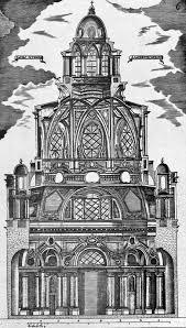 cupola di san lorenzo torino turin and piedmont baroque architectures san lorenzo torino
