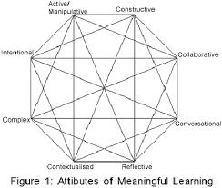 A critical thinking framework for understanding excellence in biologi    Nurse Speak Blog