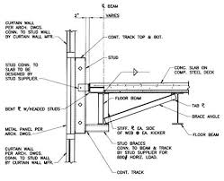 Stick System Curtain Wall Curtains Ideas Curtain Walls Systems Inspiring Pictures Of