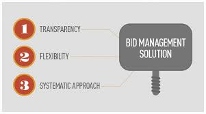 my bid bid management platform archives marketing insights official